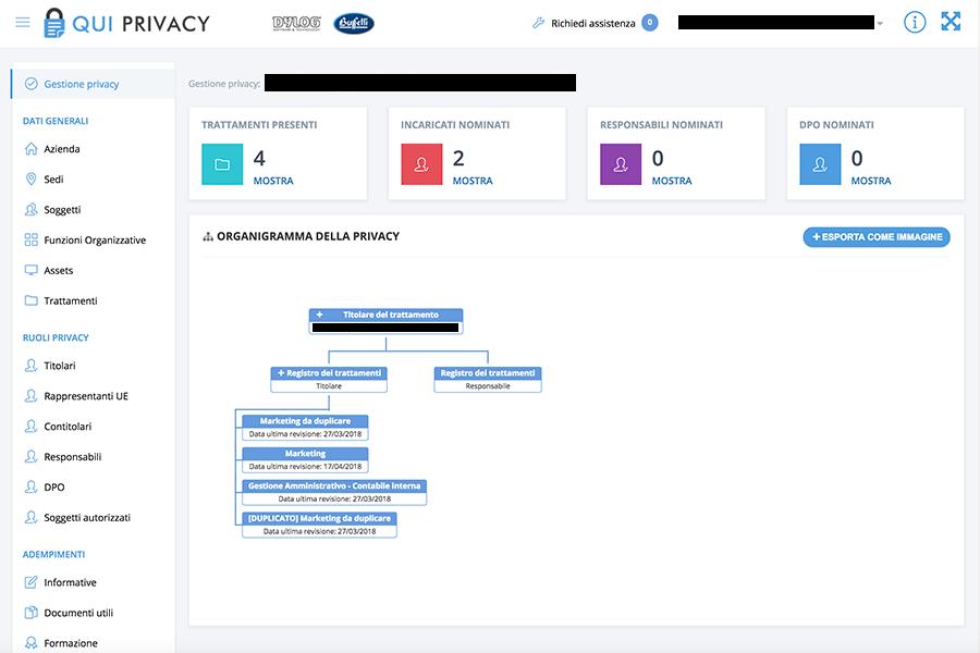 QUI Privacy ha flussi di lavoro che semplificano la gestione del Registro dei Trattamenti